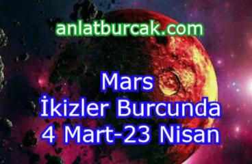Mars İkizler Burcunda 4 Mart-23 Nisan 2021