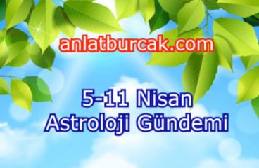 5-11 Nisan 2021 Astroloji Gündemi